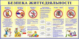 1e51a1490afbe8 Сторінка вихователя - Заклад дошкільної освіти (ясла-садок) №1 ...